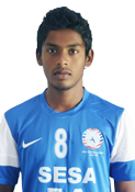 <a href='index.php/team?pid=srPlayer38'><span >UMESH HARIJAN</span></a><label>Striker</label>